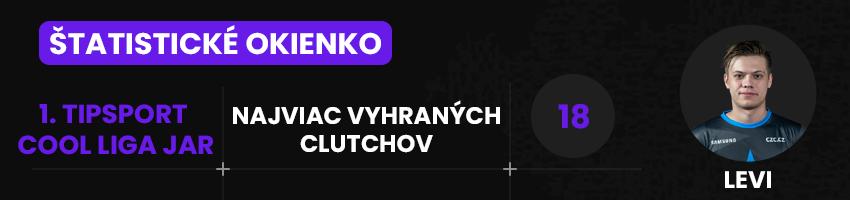 štatistické_okienko_levi.png