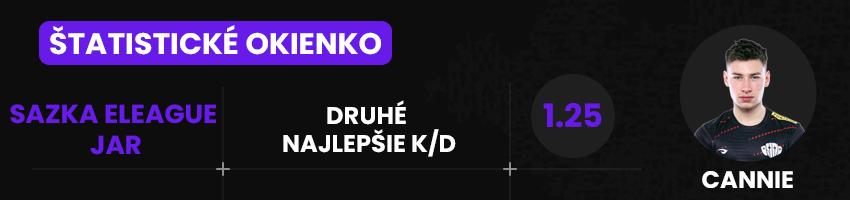 štatistické_okienko_canniejj.png